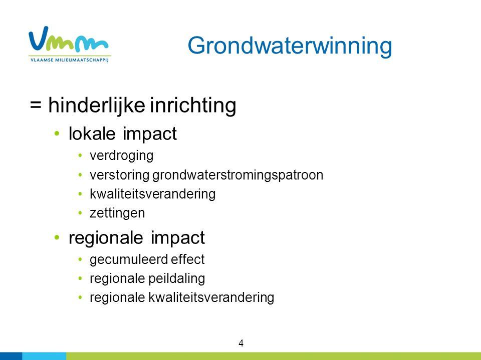 4 Grondwaterwinning = hinderlijke inrichting lokale impact verdroging verstoring grondwaterstromingspatroon kwaliteitsverandering zettingen regionale impact gecumuleerd effect regionale peildaling regionale kwaliteitsverandering