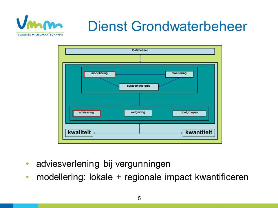 26 Schematisatie grondwaterreservoir diepe winning ondiepe winning aquiclude aquitard aquifer vaste stijghoogte  watertafel infiltratie