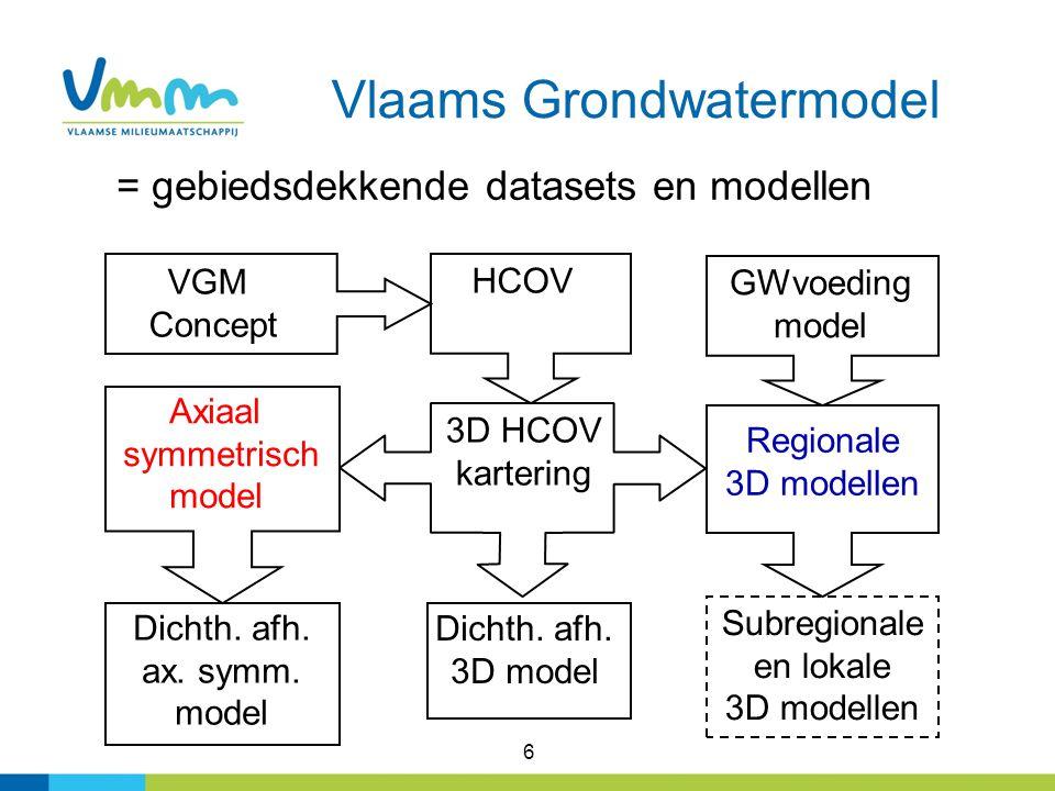 27 Parameters D: laagdikte (m) K h : horizontale doorlatendheid (m/d) K v : verticale doorlatendheid (m/d) S s : specifiek elastische bergingscoëfficiënt (m -1 ) S y : bergingscoëfficiënt nabij watertafel (-) N: infiltratiesnelheid (m/d) T = K h.D: doorlaatvermogen (m 2 /d) S = S s.D: elastische bergingscoëfficient (-) C v = D/K v : verticale weerstand (d)