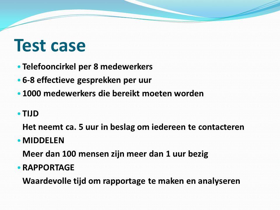 Test case Telefooncirkel per 8 medewerkers 6-8 effectieve gesprekken per uur 1000 medewerkers die bereikt moeten worden TIJD Het neemt ca.