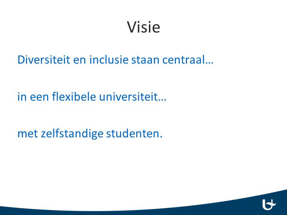 Visie Diversiteit en inclusie staan centraal… in een flexibele universiteit… met zelfstandige studenten.