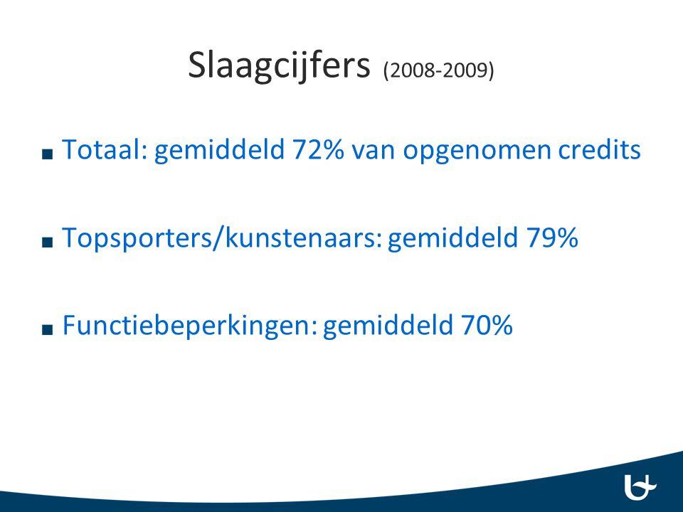 Slaagcijfers (2008-2009) Totaal: gemiddeld 72% van opgenomen credits Topsporters/kunstenaars: gemiddeld 79% Functiebeperkingen: gemiddeld 70%