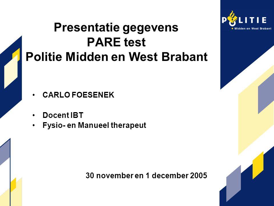 Presentatie gegevens PARE test Politie Midden en West Brabant CARLO FOESENEK Docent IBT Fysio- en Manueel therapeut 30 november en 1 december 2005