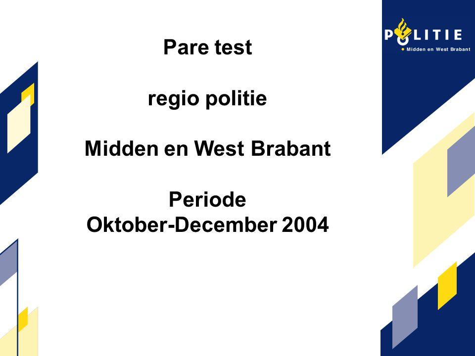 Pare test regio politie Midden en West Brabant Periode Oktober-December 2004