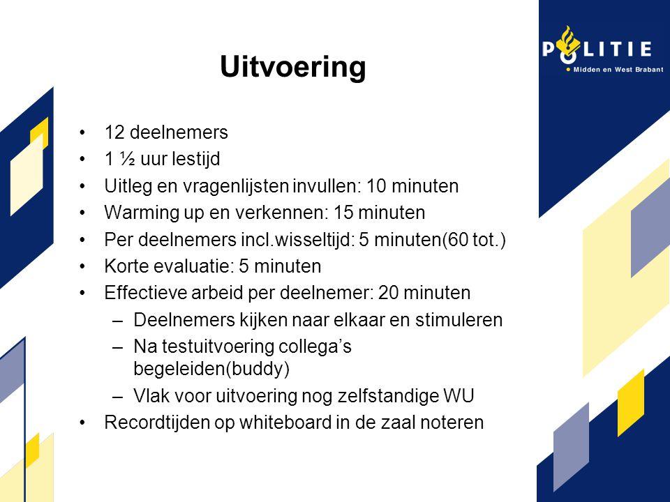 Uitvoering 12 deelnemers 1 ½ uur lestijd Uitleg en vragenlijsten invullen: 10 minuten Warming up en verkennen: 15 minuten Per deelnemers incl.wisselti