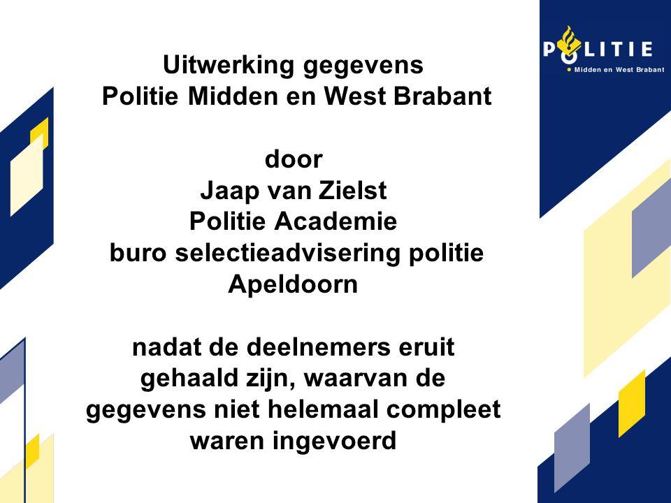 Uitwerking gegevens Politie Midden en West Brabant door Jaap van Zielst Politie Academie buro selectieadvisering politie Apeldoorn nadat de deelnemers