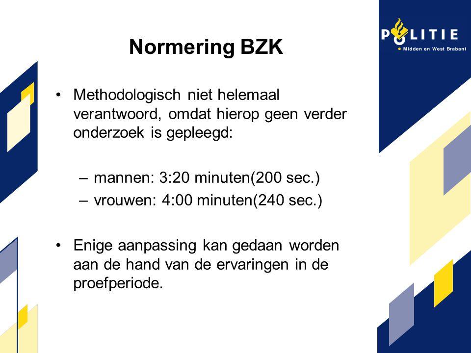 Normering BZK Methodologisch niet helemaal verantwoord, omdat hierop geen verder onderzoek is gepleegd: –mannen: 3:20 minuten(200 sec.) –vrouwen: 4:00