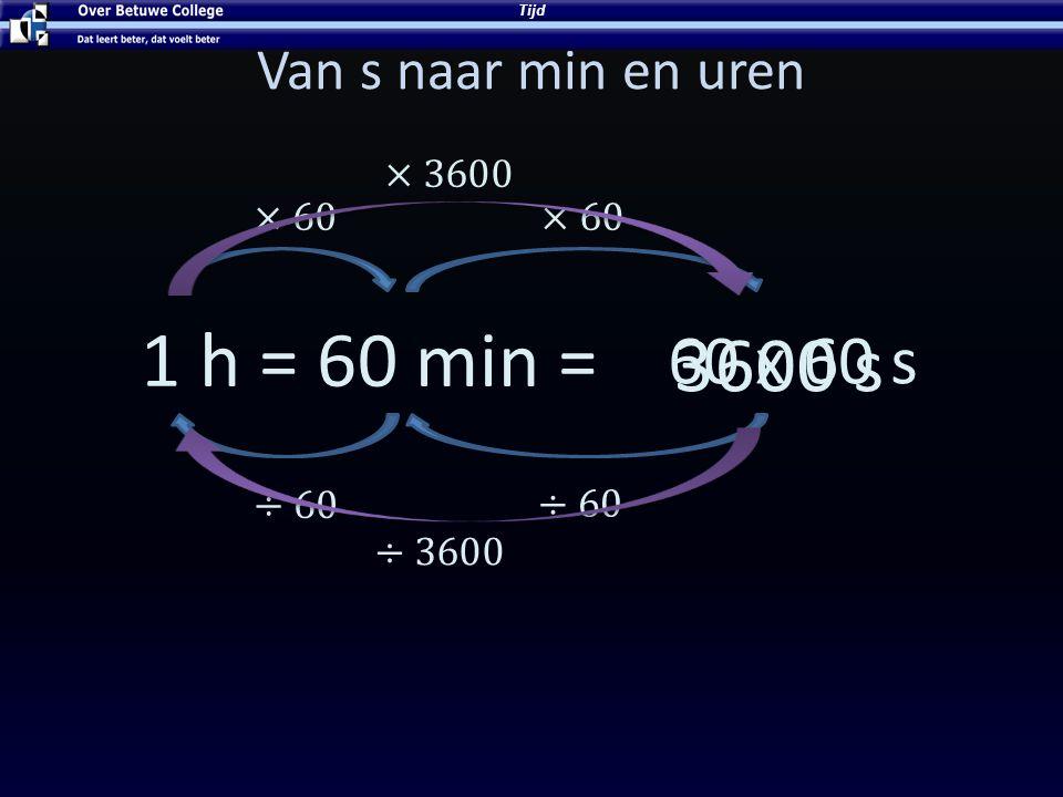Van s naar min en uren Tijd 1 h = 60 min = 60 x 60 s 3600 s