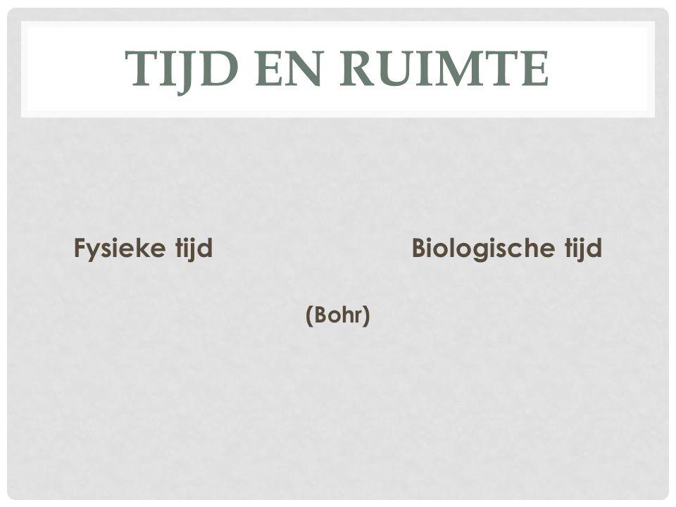 TIJD EN RUIMTE Fysieke tijdBiologische tijd (Bohr)