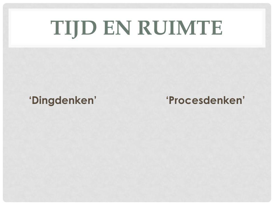 TIJD EN RUIMTE 'Dingdenken' 'Procesdenken'
