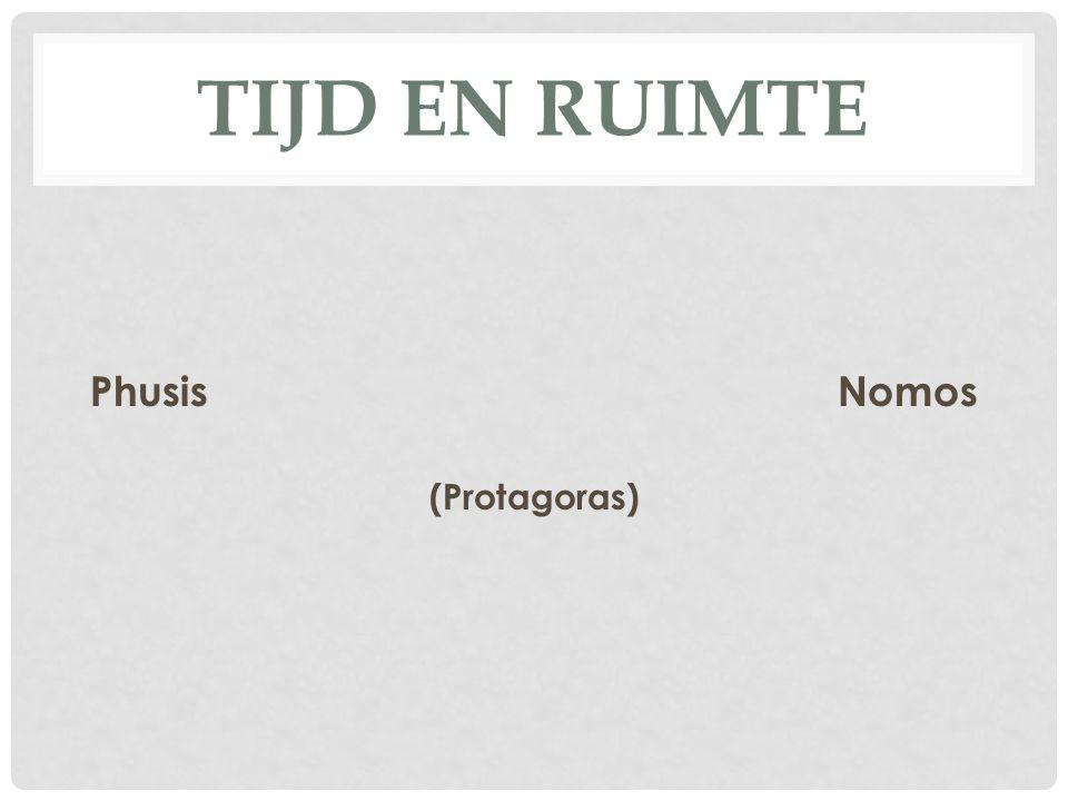 TIJD EN RUIMTE PhusisNomos (Protagoras)