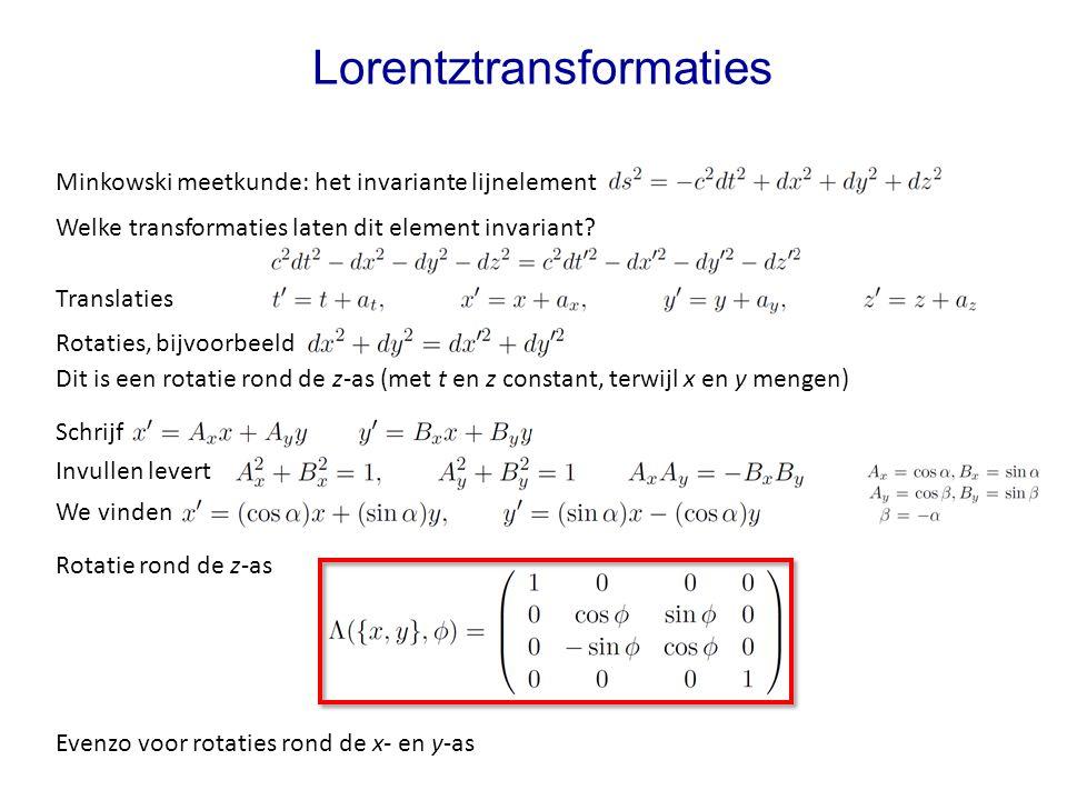 Lorentztransformaties Invullen levert Minkowski meetkunde: het invariante lijnelement Welke transformaties laten dit element invariant? We vinden Tran