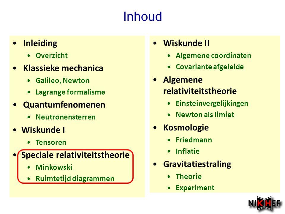 Lorentztransformaties Invullen levert Minkowski meetkunde: het invariante lijnelement Welke transformaties laten dit element invariant.