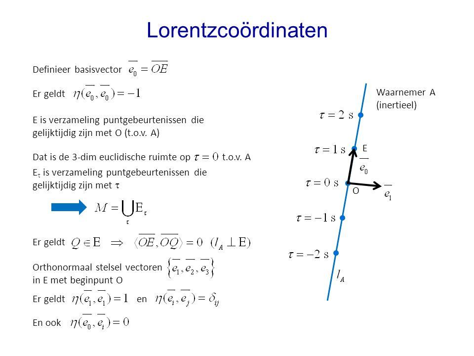 Voor cartesische coordinaten Minkowski meetkunde Het invariante lijnelement Notatie bevat metriek en coordinaten Minkowskimetriek Lijnelement uitschrijven Dezelfde tijd: Ruimtelijke termen: Stelling van Pythagoras Dezelfde plaats: het lijnelement is een maat voor de tijd verstreken tussen twee gebeurtenissen voor een waarnemer die in rust is ten opzichte van deze gebeurtenissen Dan geldt Inverse Basisvectoren met We hebben gevonden dat Nieuw symbool