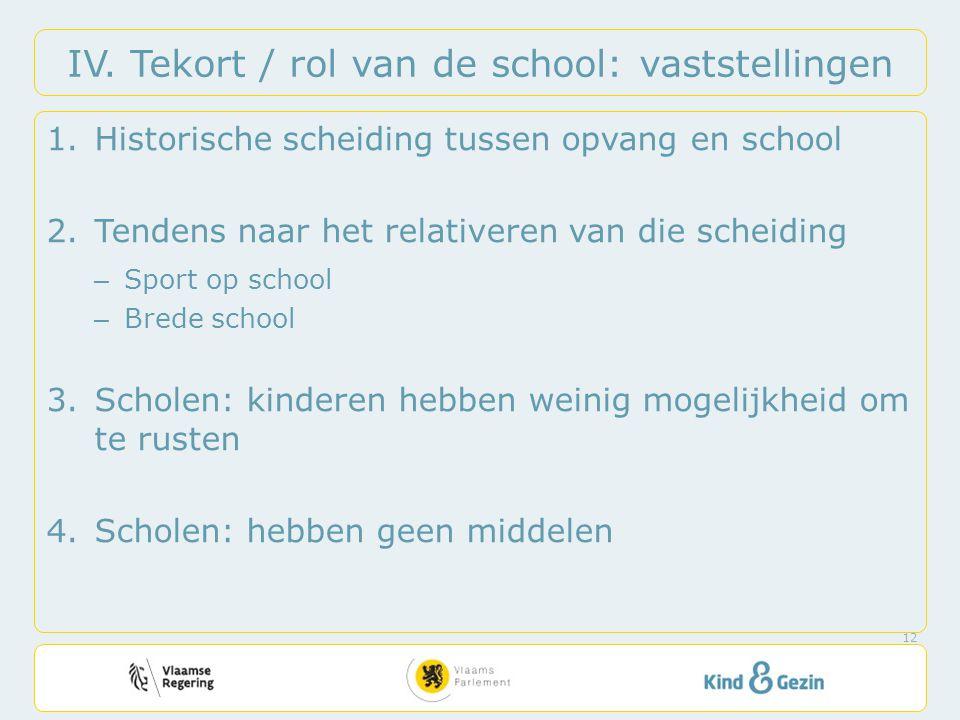 IV. Tekort / rol van de school: vaststellingen 1.Historische scheiding tussen opvang en school 2.Tendens naar het relativeren van die scheiding – Spor