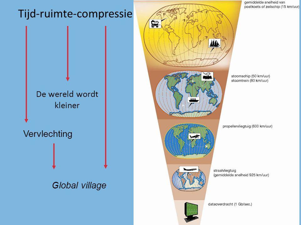 De wereld wordt kleiner Vervlechting Global village Tijd-ruimte-compressie