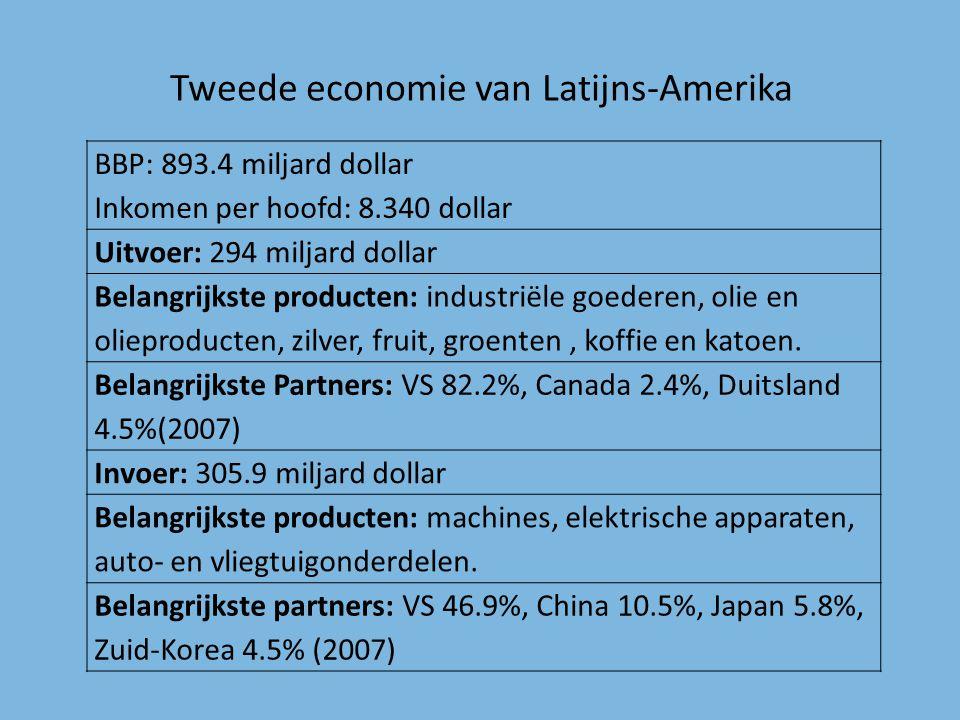 Tweede economie van Latijns-Amerika BBP: 893.4 miljard dollar Inkomen per hoofd: 8.340 dollar Uitvoer: 294 miljard dollar Belangrijkste producten: ind