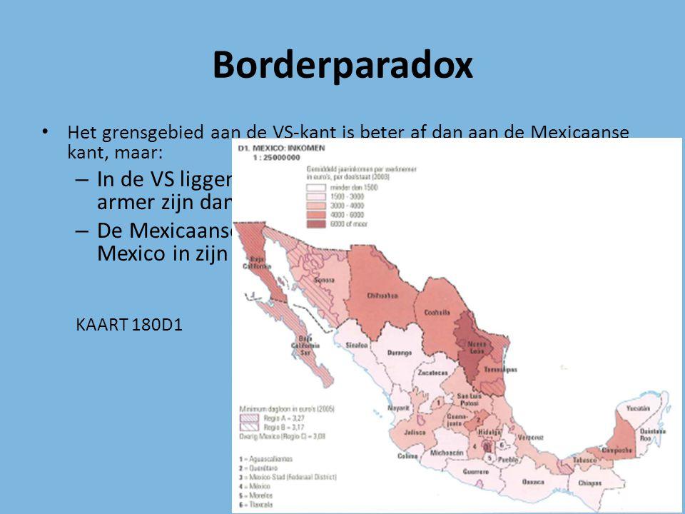 Borderparadox Het grensgebied aan de VS-kant is beter af dan aan de Mexicaanse kant, maar: – In de VS liggen in het grensgebied juist gebieden die arm
