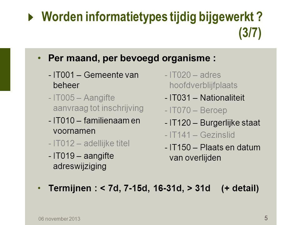 Worden informatietypes tijdig bijgewerkt .