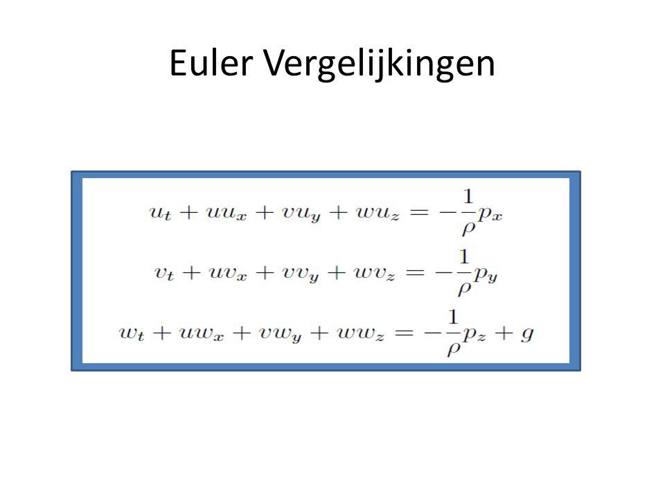 Euler Vergelijkingen