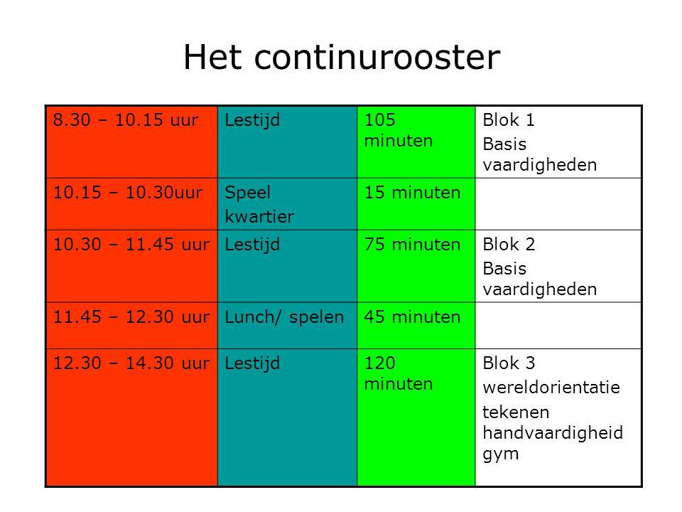 Het continurooster 8.30 – 10.15 uurLestijd105 minuten Blok 1 Basis vaardigheden 10.15 – 10.30uurSpeel kwartier 15 minuten 10.30 – 11.45 uurLestijd75 m