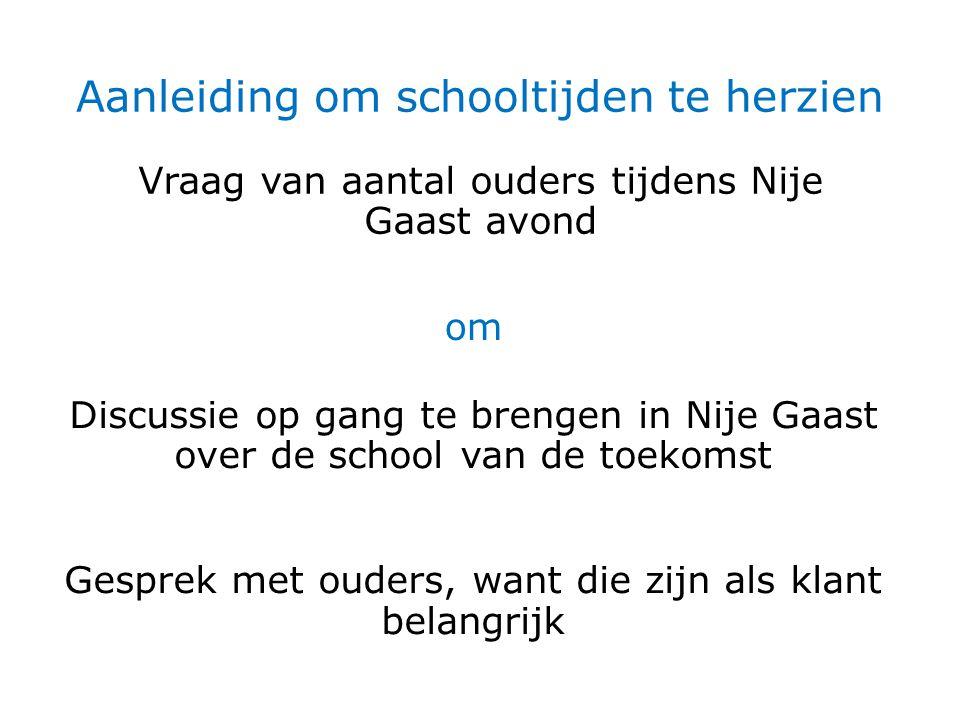 Aanleiding om schooltijden te herzien Discussie op gang te brengen in Nije Gaast over de school van de toekomst Gesprek met ouders, want die zijn als