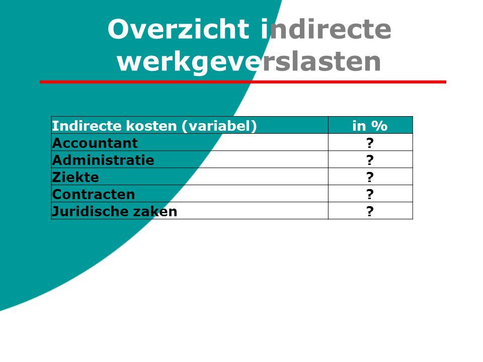Overzicht indirecte werkgeverslasten Indirecte kosten (variabel)in % Accountant? Administratie? Ziekte? Contracten? Juridische zaken?