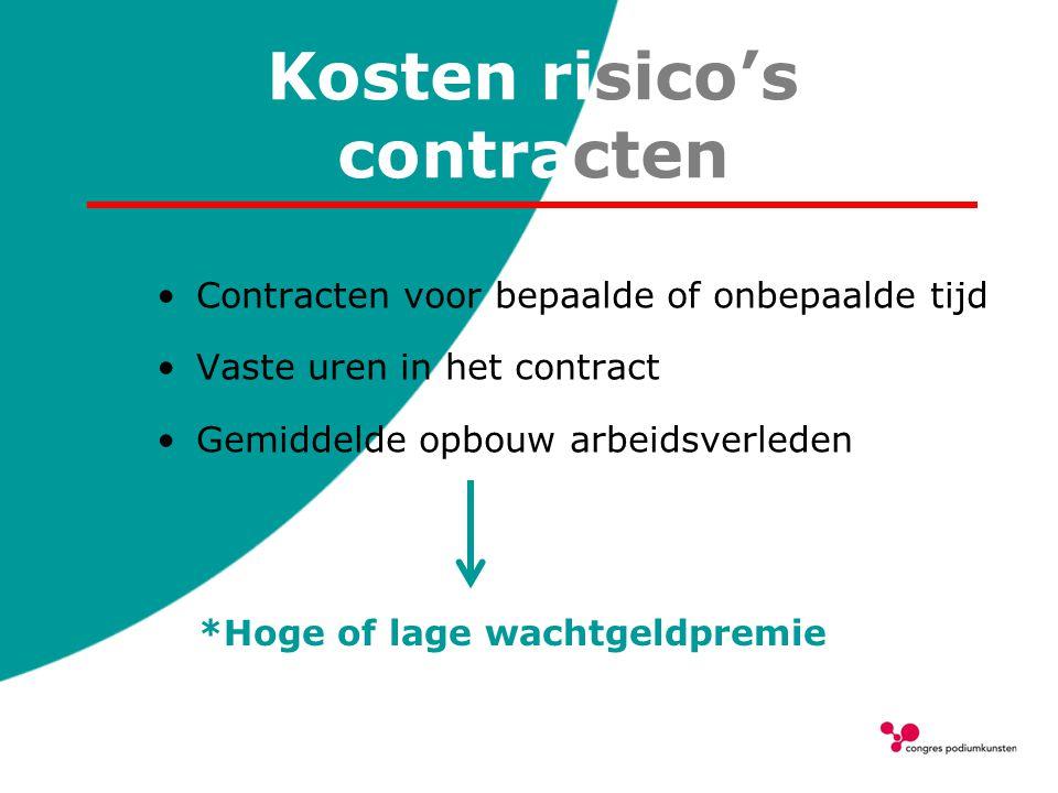 Kosten risico's contracten Contracten voor bepaalde of onbepaalde tijd Vaste uren in het contract Gemiddelde opbouw arbeidsverleden *Hoge of lage wach