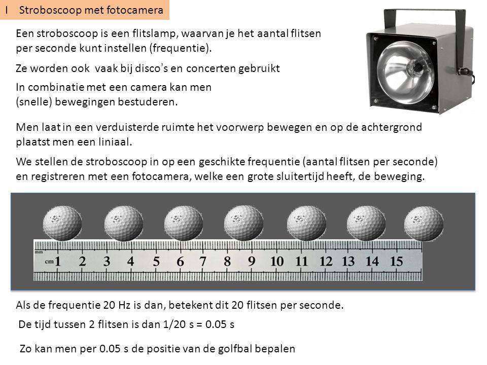 I Stroboscoop met fotocamera Een stroboscoop is een flitslamp, waarvan je het aantal flitsen per seconde kunt instellen (frequentie).