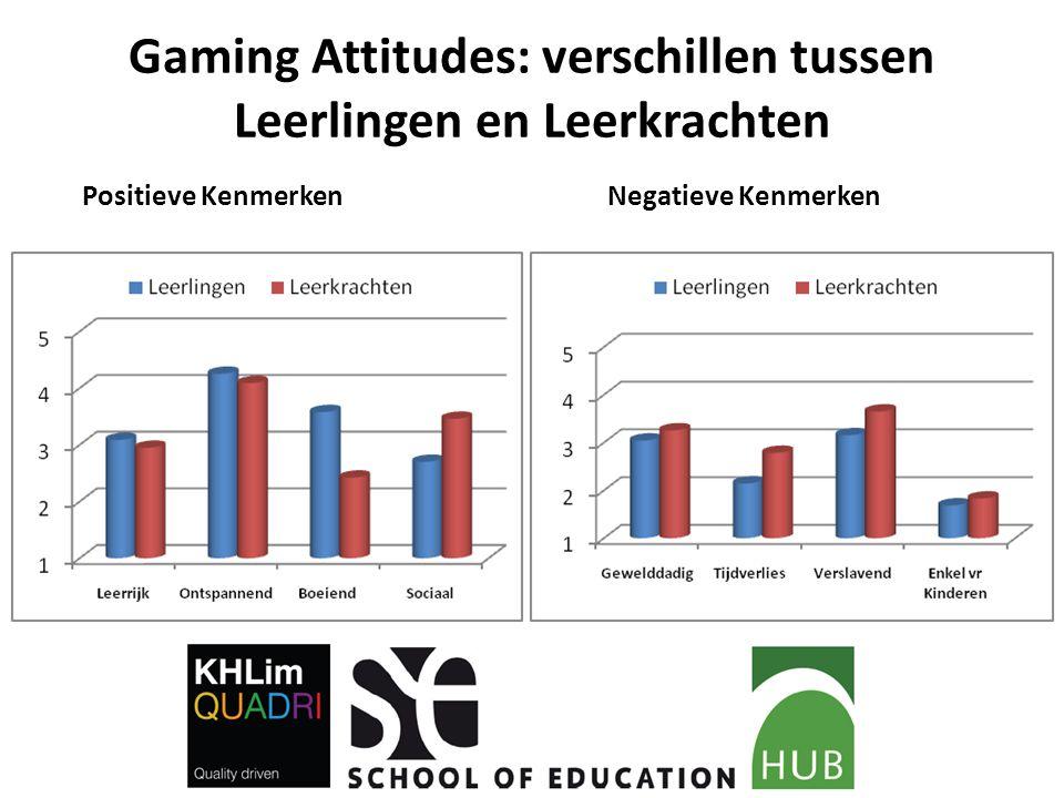 Gaming Attitudes: verschillen tussen Leerlingen en Leerkrachten Positieve Kenmerken Negatieve Kenmerken