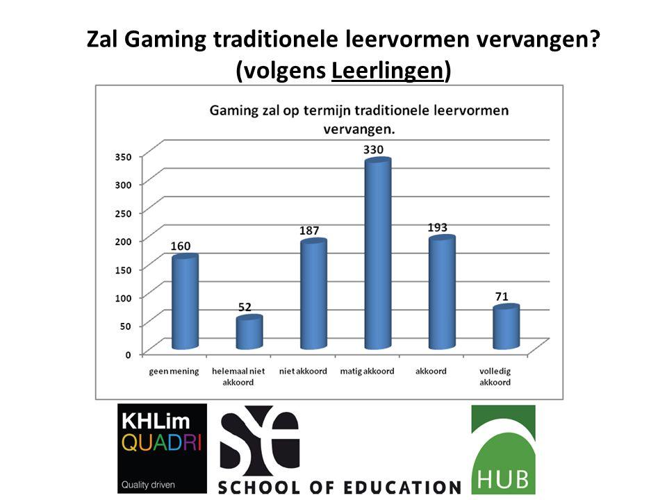 Zal Gaming traditionele leervormen vervangen? (volgens Leerlingen)