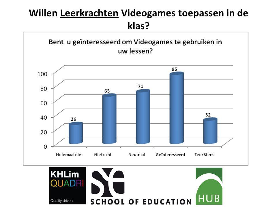 Willen Leerkrachten Videogames toepassen in de klas?