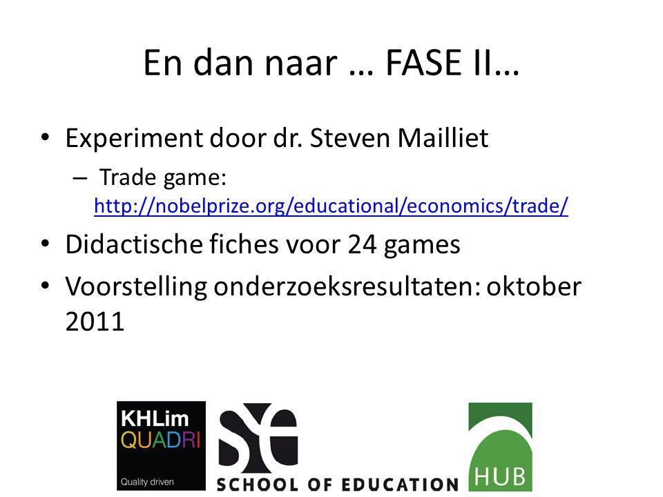 En dan naar … FASE II… Experiment door dr. Steven Mailliet – Trade game: http://nobelprize.org/educational/economics/trade/ http://nobelprize.org/educ