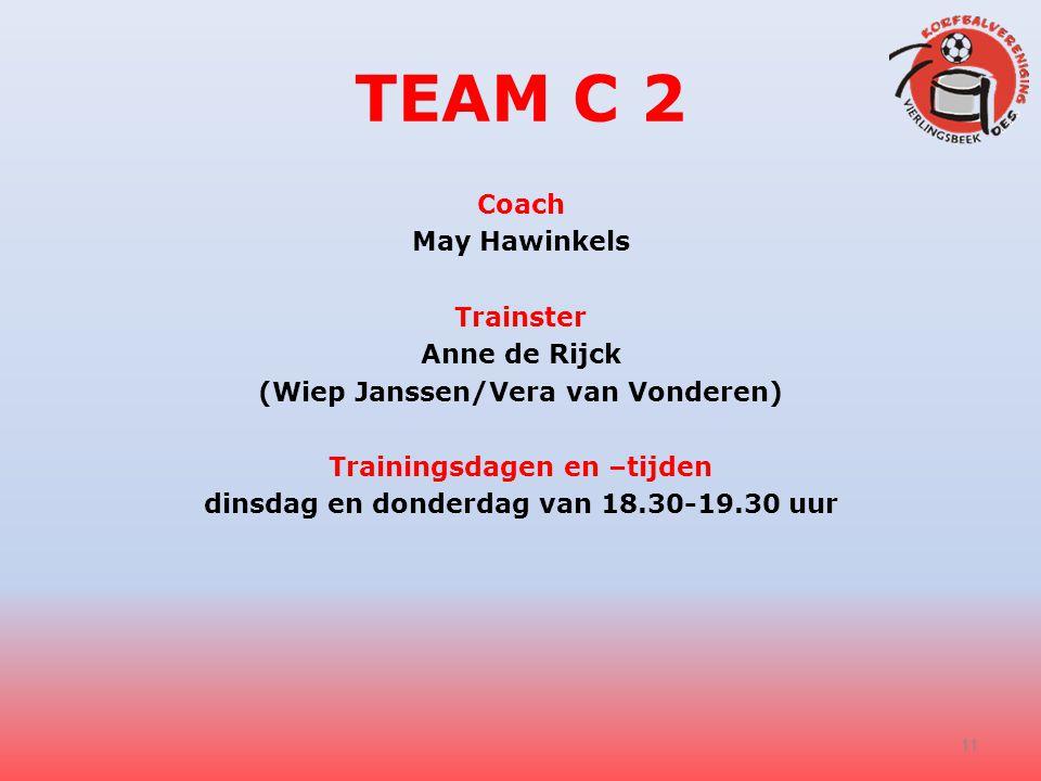 TEAM C 2 Coach May Hawinkels Trainster Anne de Rijck (Wiep Janssen/Vera van Vonderen) Trainingsdagen en –tijden dinsdag en donderdag van 18.30-19.30 u