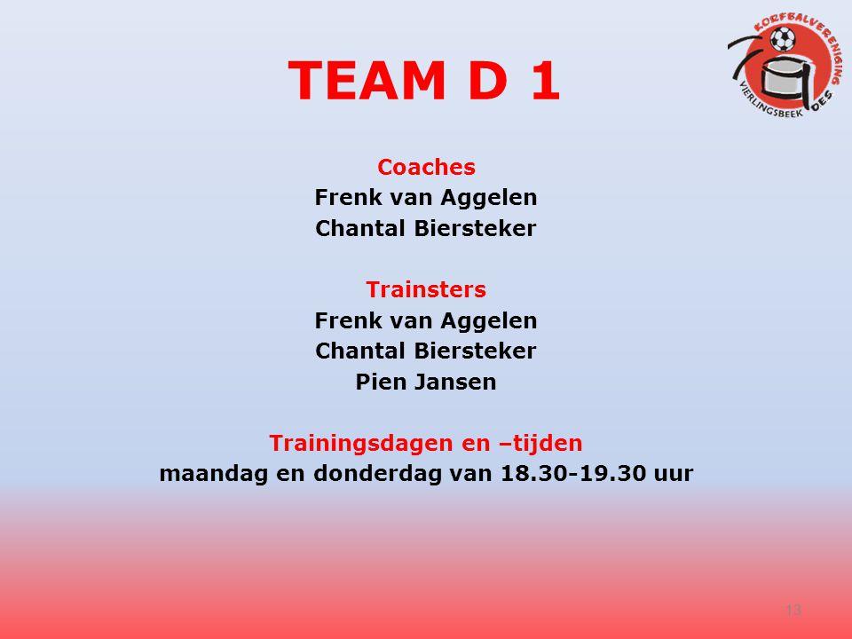 TEAM D 1 Coaches Frenk van Aggelen Chantal Biersteker Trainsters Frenk van Aggelen Chantal Biersteker Pien Jansen Trainingsdagen en –tijden maandag en donderdag van 18.30-19.30 uur 13
