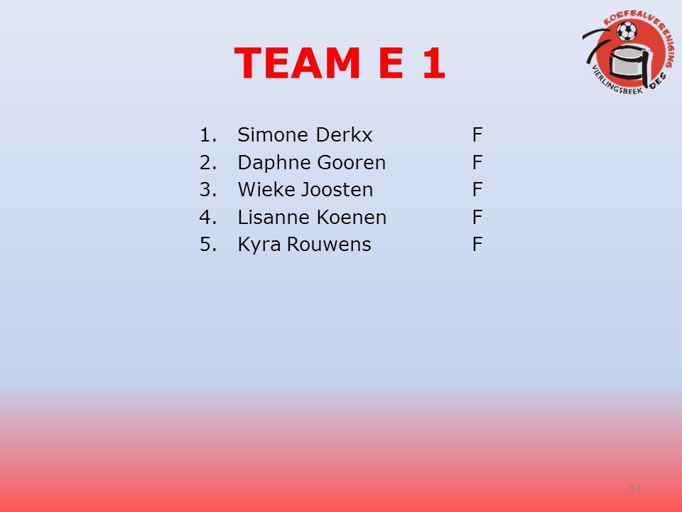 TEAM E 1 1.Simone DerkxF 2.Daphne GoorenF 3.Wieke JoostenF 4.Lisanne KoenenF 5.Kyra RouwensF 14