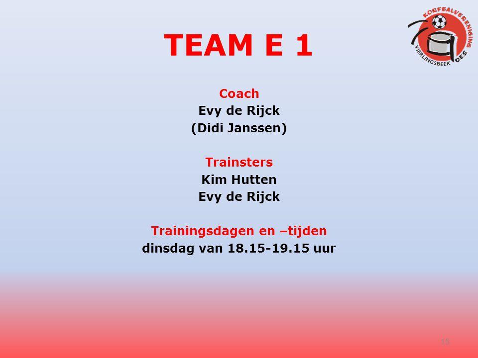 TEAM E 1 Coach Evy de Rijck (Didi Janssen) Trainsters Kim Hutten Evy de Rijck Trainingsdagen en –tijden dinsdag van 18.15-19.15 uur 15