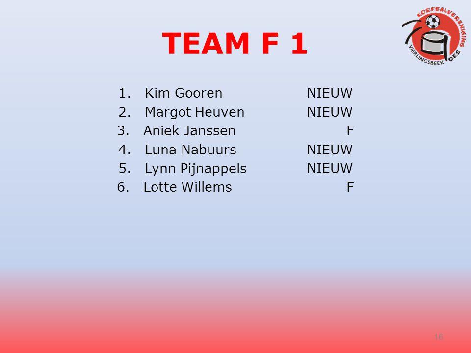 TEAM F 1 1.Kim GoorenNIEUW 2.Margot HeuvenNIEUW 3.Aniek Janssen F 4.Luna NabuursNIEUW 5.Lynn PijnappelsNIEUW 6.Lotte Willems F 16