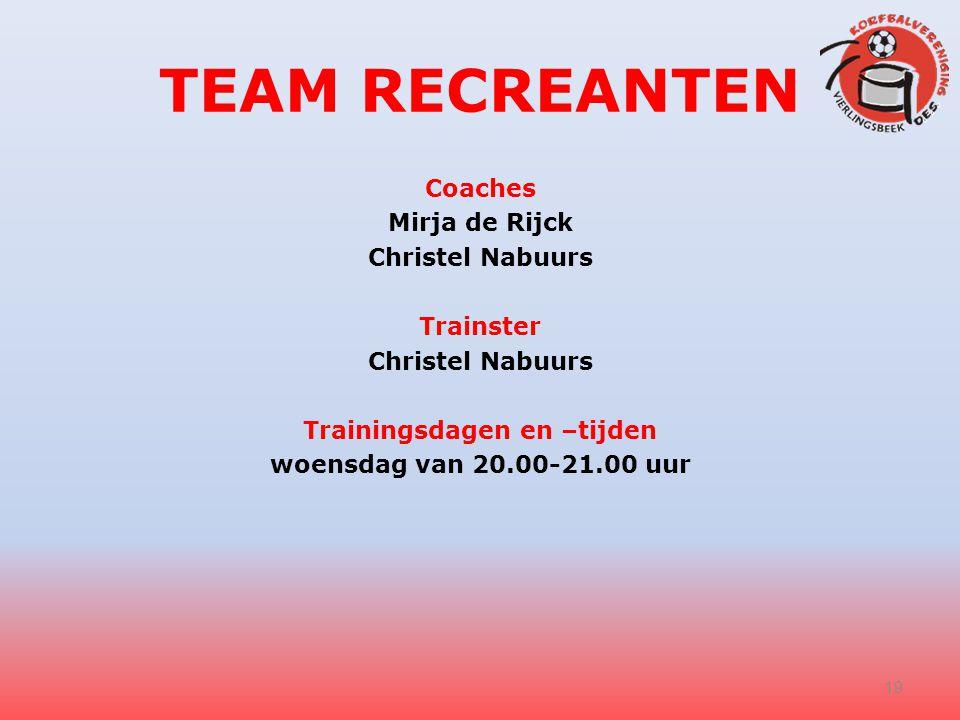 TEAM RECREANTEN Coaches Mirja de Rijck Christel Nabuurs Trainster Christel Nabuurs Trainingsdagen en –tijden woensdag van 20.00-21.00 uur 19
