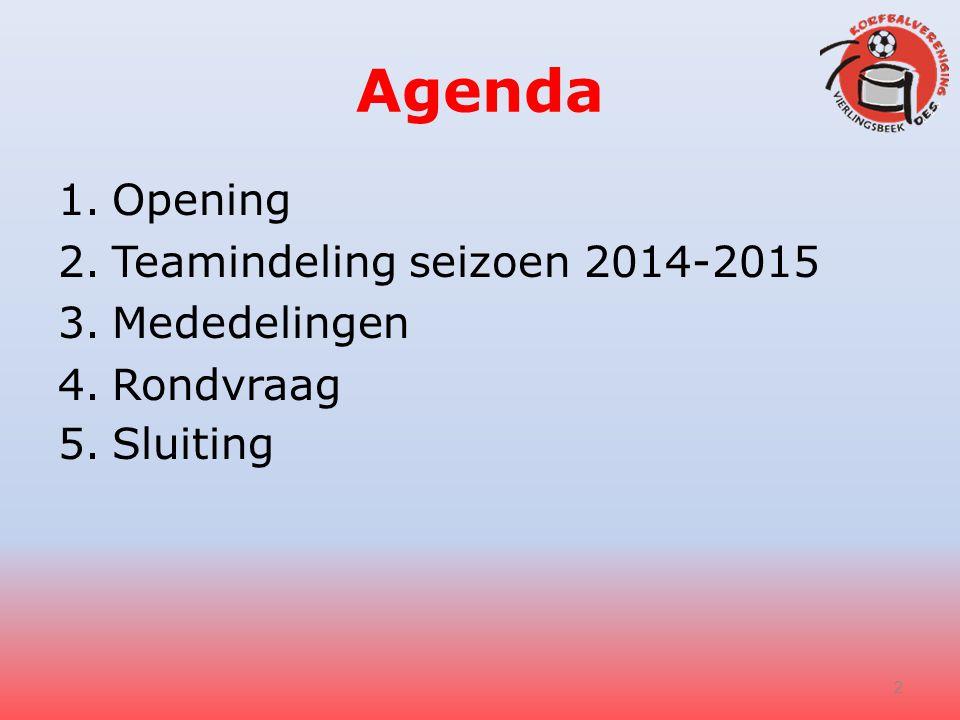 Agenda 1.Opening 2.Teamindeling seizoen 2014-2015 3.Mededelingen 4.Rondvraag 5.Sluiting 2