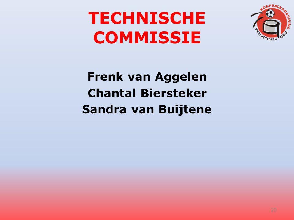 TECHNISCHE COMMISSIE Frenk van Aggelen Chantal Biersteker Sandra van Buijtene 20
