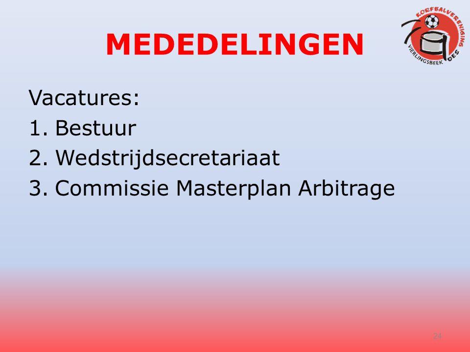 MEDEDELINGEN Vacatures: 1.Bestuur 2.Wedstrijdsecretariaat 3.Commissie Masterplan Arbitrage 24