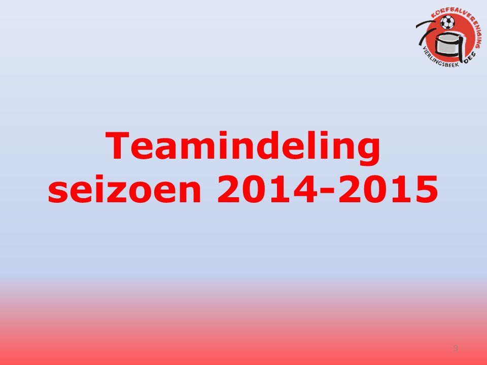 Teamindeling seizoen 2014-2015 3