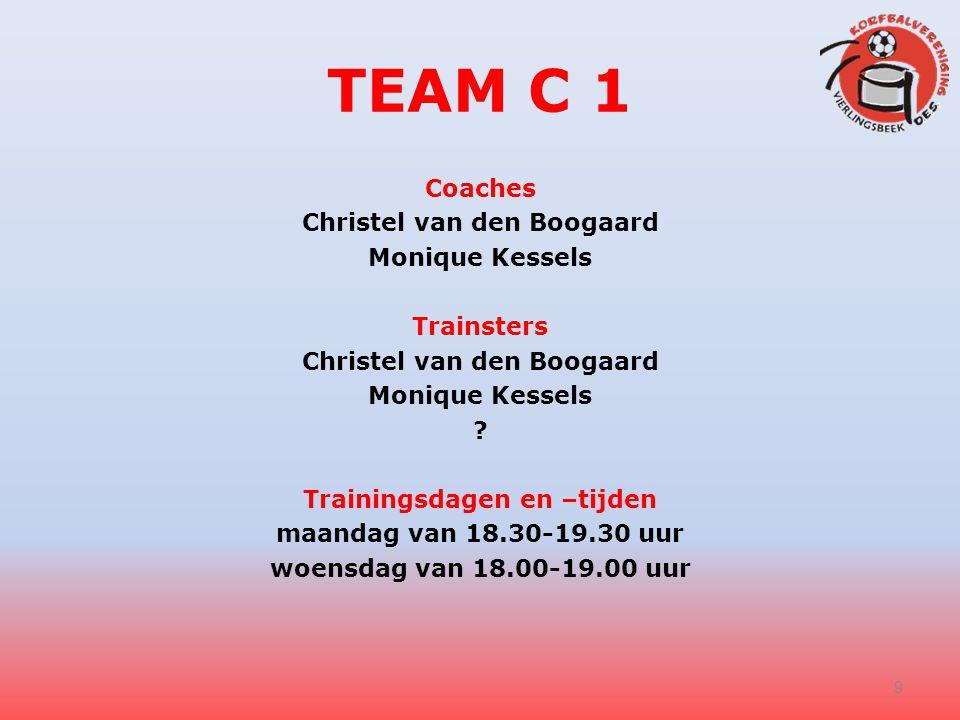 TEAM C 1 Coaches Christel van den Boogaard Monique Kessels Trainsters Christel van den Boogaard Monique Kessels ? Trainingsdagen en –tijden maandag va
