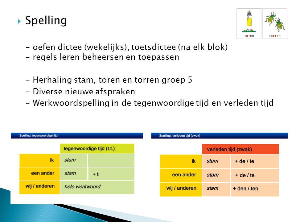  Spelling - oefen dictee (wekelijks), toetsdictee (na elk blok) - regels leren beheersen en toepassen - Herhaling stam, toren en torren groep 5 - Diverse nieuwe afspraken - Werkwoordspelling in de tegenwoordige tijd en verleden tijd