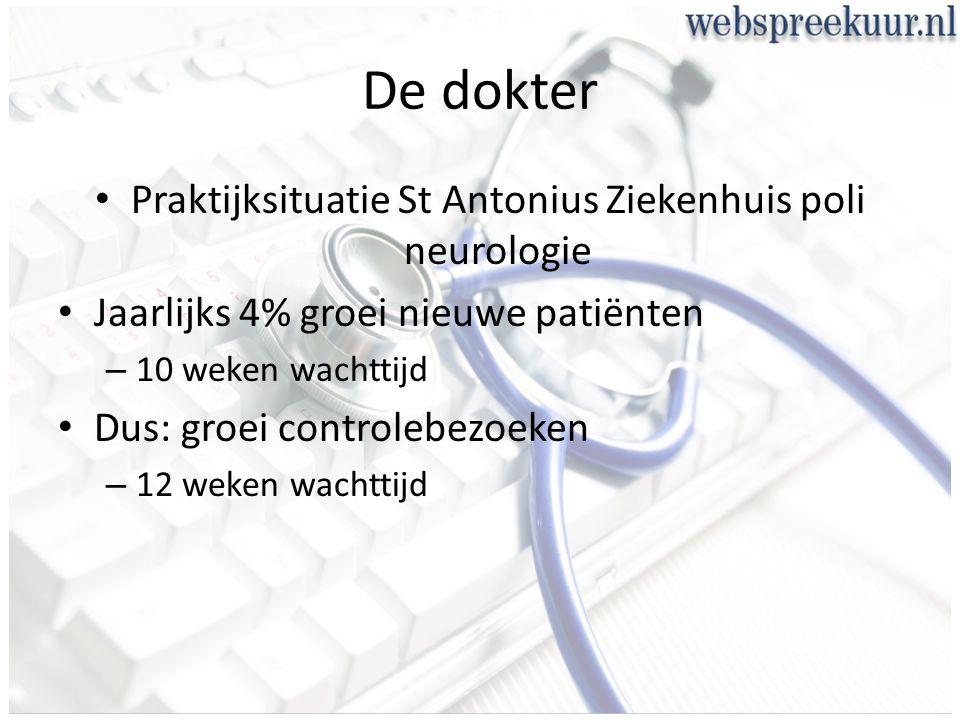 De dokter Praktijksituatie St Antonius Ziekenhuis poli neurologie Jaarlijks 4% groei nieuwe patiënten – 10 weken wachttijd Dus: groei controlebezoeken – 12 weken wachttijd
