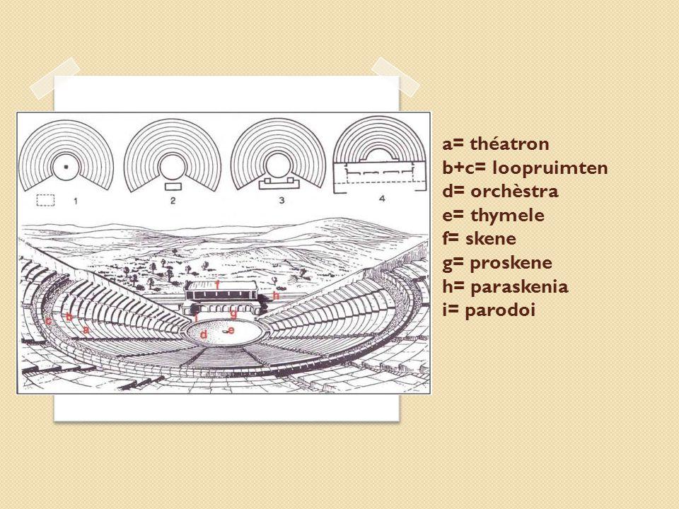 a= théatron b+c= loopruimten d= orchèstra e= thymele f= skene g= proskene h= paraskenia i= parodoi