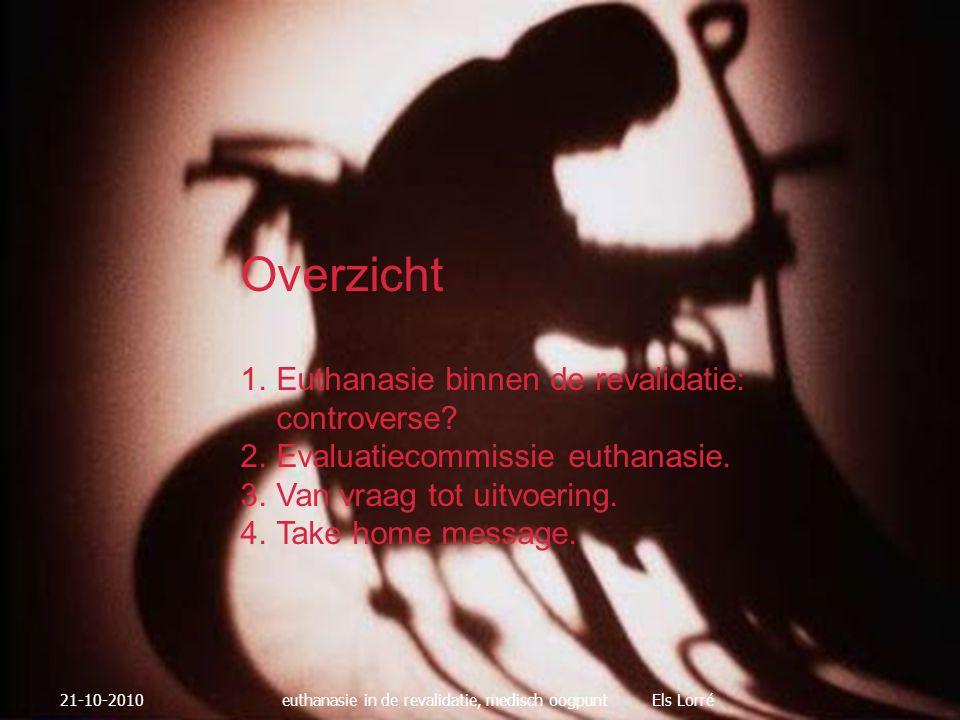 Overzicht 1.Euthanasie binnen de revalidatie: controverse? 2.Evaluatiecommissie euthanasie. 3.Van vraag tot uitvoering. 4.Take home message. 21-10-201