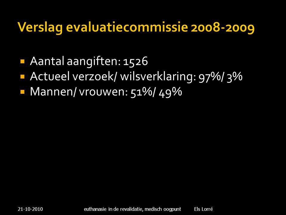 Verslag evaluatiecommissie 2008-2009  Aantal aangiften: 1526  Actueel verzoek/ wilsverklaring: 97%/ 3%  Mannen/ vrouwen: 51%/ 49% 21-10-2010euthana