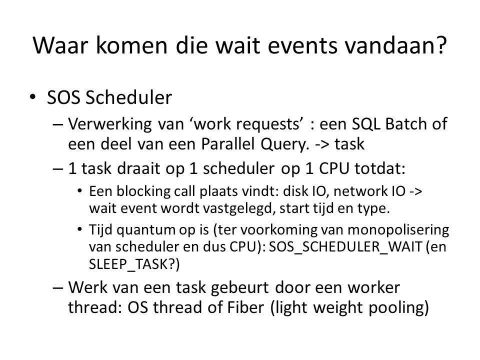 Waar komen die wait events vandaan? SOS Scheduler – Verwerking van 'work requests' : een SQL Batch of een deel van een Parallel Query. -> task – 1 tas